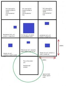 City grid plan